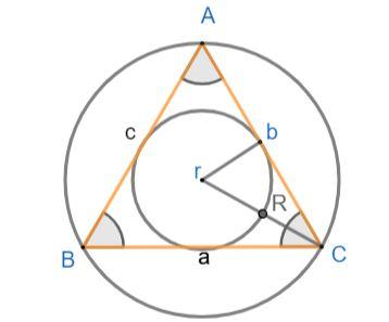 triangle concept