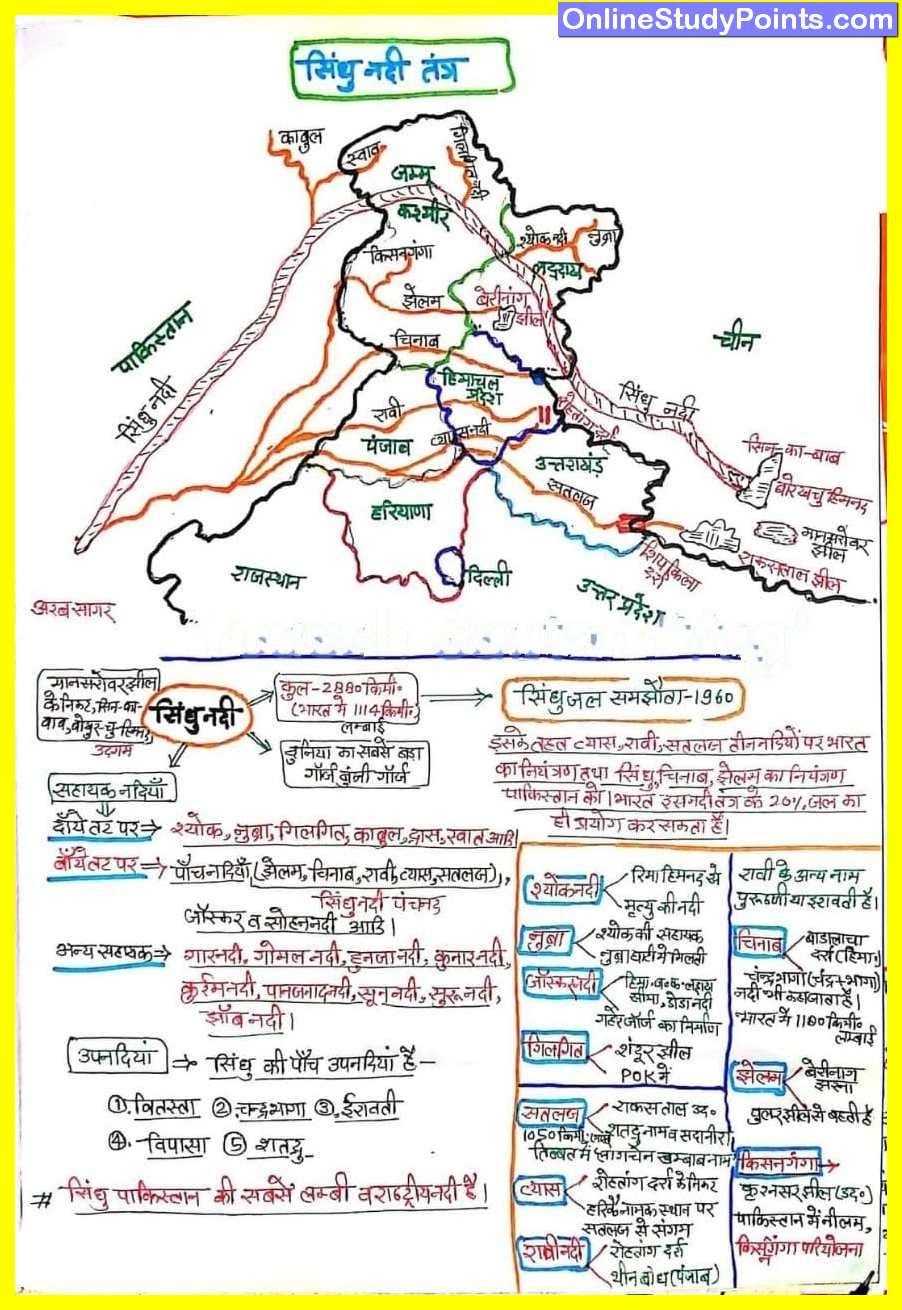 uttar pradesh study material