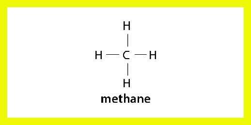 alkanes METHANE